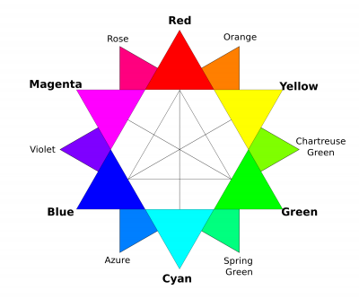 colour_circle_brian_jens