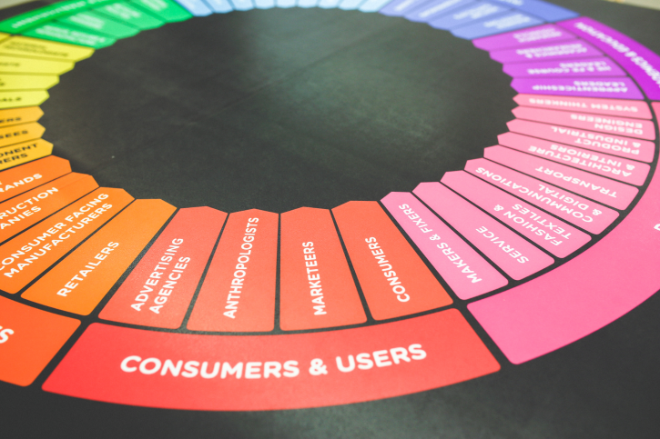 colour circle: consumers and users